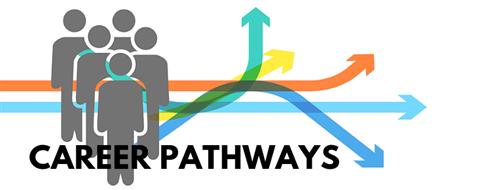Career Technical Education / CTE Pathways