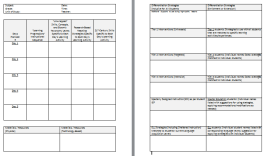 rigorous curriculum design template - rigorous curriculum design writing the weekly plan